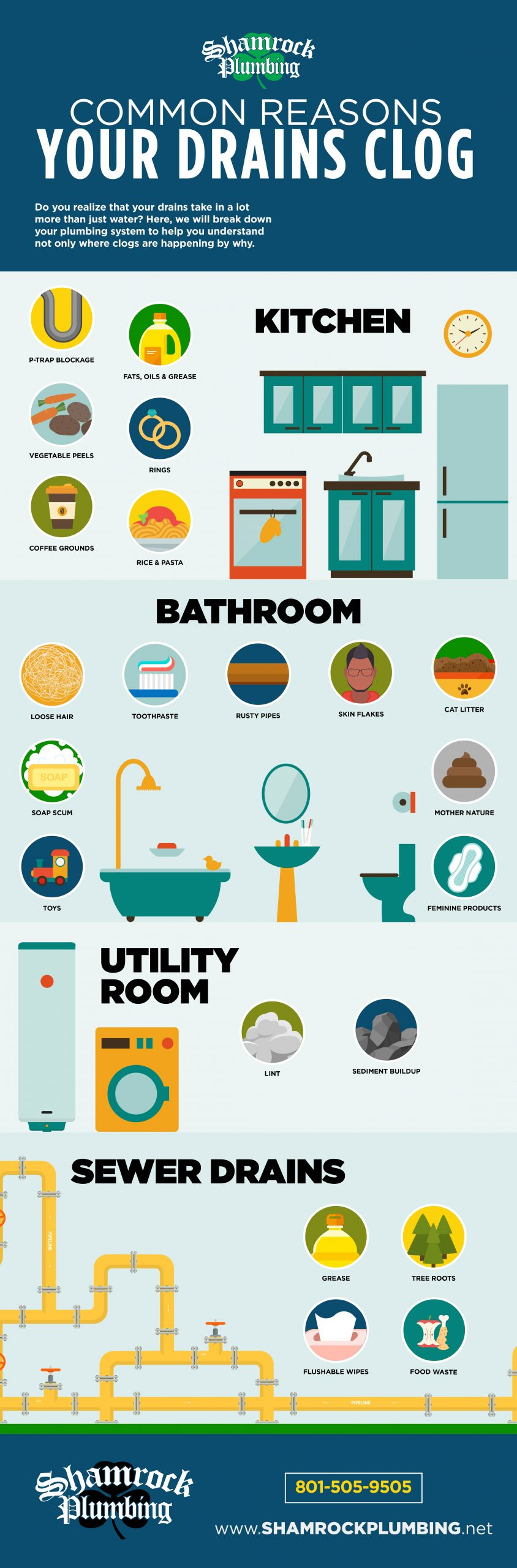 common reasons drains clog infographic